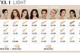 How to choose Concealer shade Afro Glamour Cosmetics